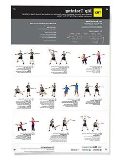 TRX Training RIP Training Workout Poster, Exercise Guide for