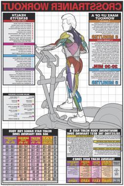 ELLIPTICAL CROSS-TRAINER Professional Cardio Fitness Gym Wal