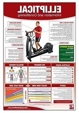 Elliptical Machine Chart/Poster: Elliptical Machine, Cardio